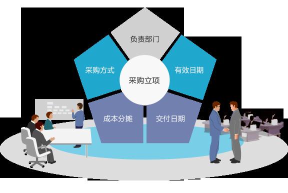 资讯囹�!_【同徽资讯】集采平台v2.5.0版本更新